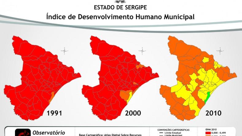Índice de Desenvolvimento Humano de Sergipe cresceu mais de 62%